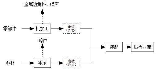 电路 电路图 电子 户型 户型图 平面图 原理图 522_238
